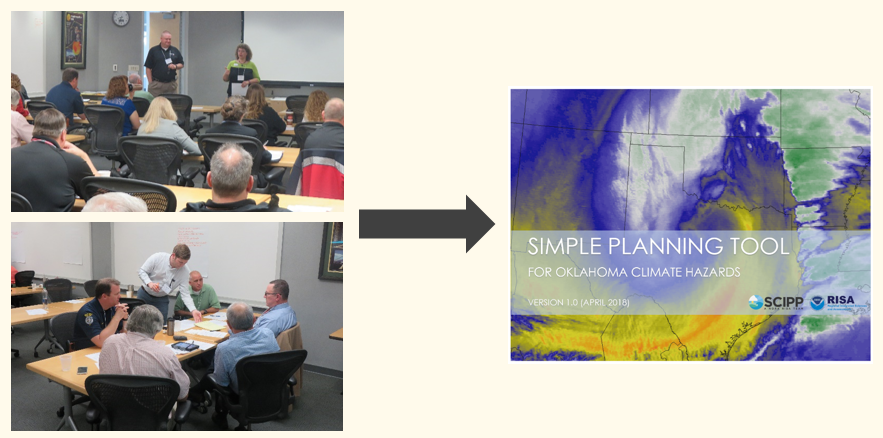 Meetings with planners and emergency managers about increasing resilience led to the development of the Simple Planning Tool for Oklahoma Climate Hazards.