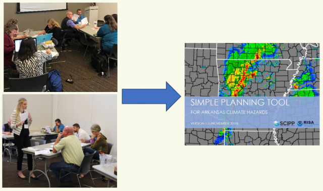 Meetings with planners and emergency managers about increasing resilience led to the development of the Simple Planning Tool for Arkansas Climate Hazards.