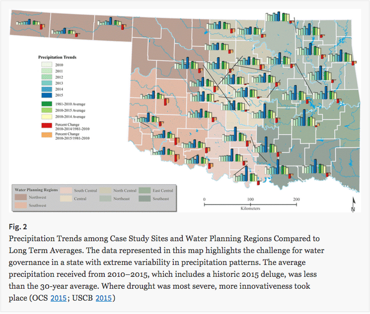 Visualizing dynamic capabilities as adaptive capacity for municipal water governance